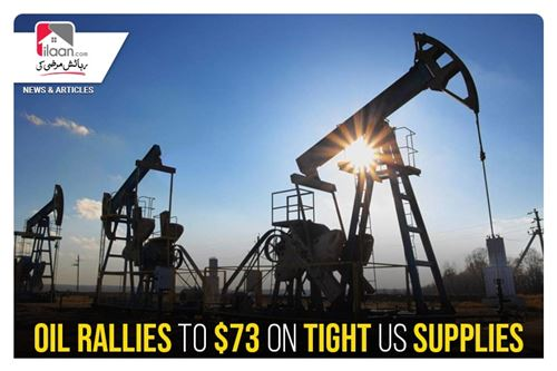 Oil rallies to $73 on tight US supplies